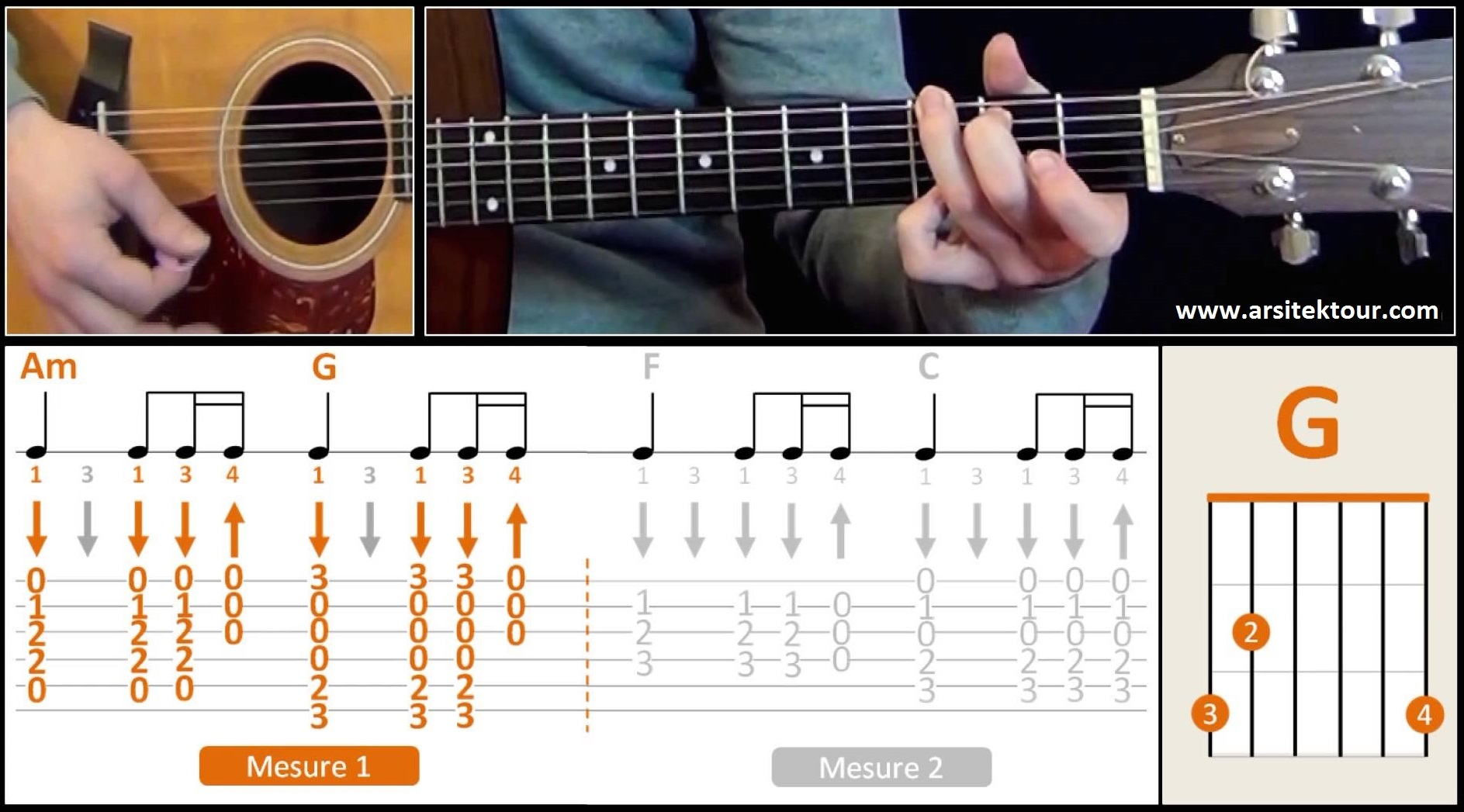 Gitar tablature