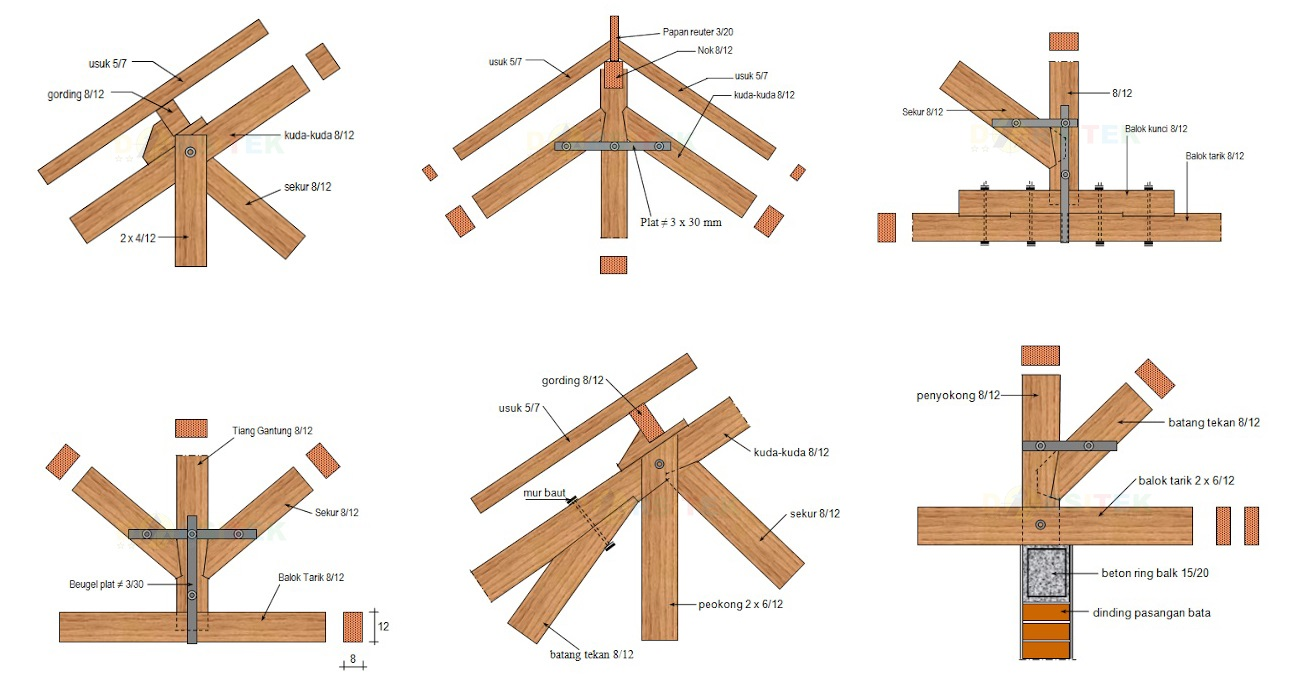 detail kuda-kuda kayu