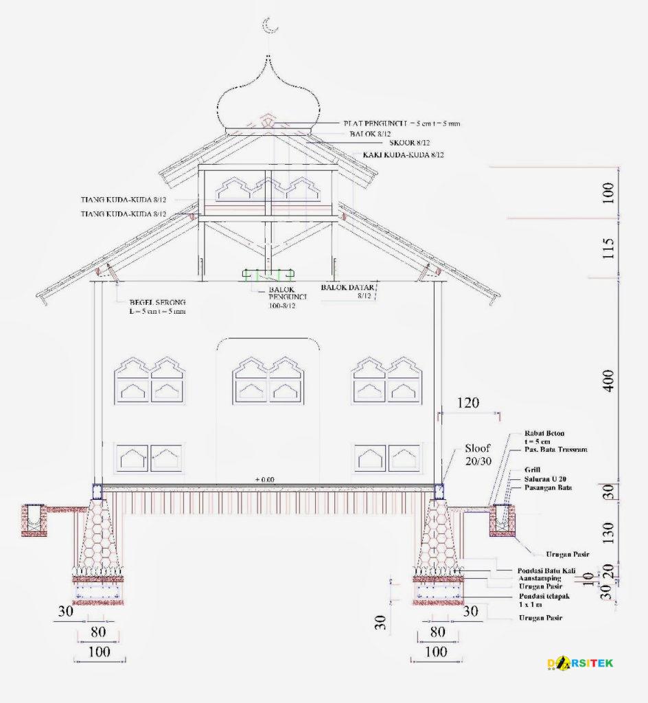 Image Result For Desain Teras Samping Rumah Sederhana