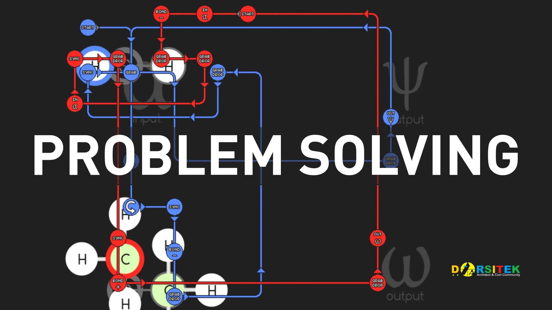 kompetensi problem solving