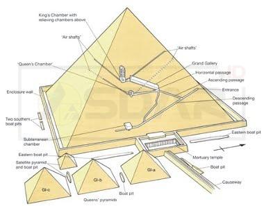 denah piramida khufu
