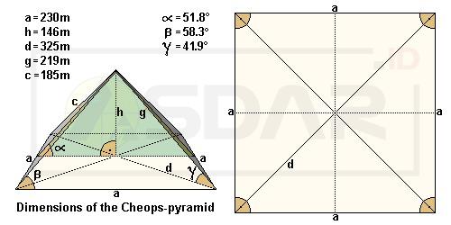 dimensi piramida khufu