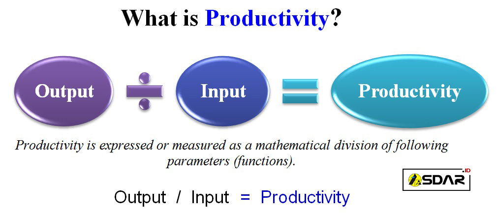 ilustrasi produktifitas