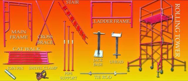 bagian bagian scaffolding