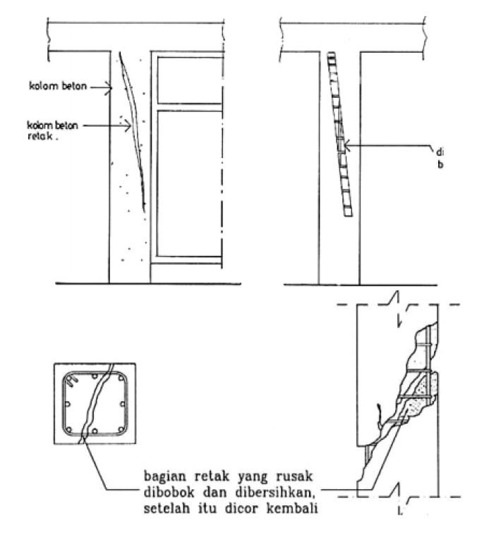 metoda perbaikan kolom beton yang retak