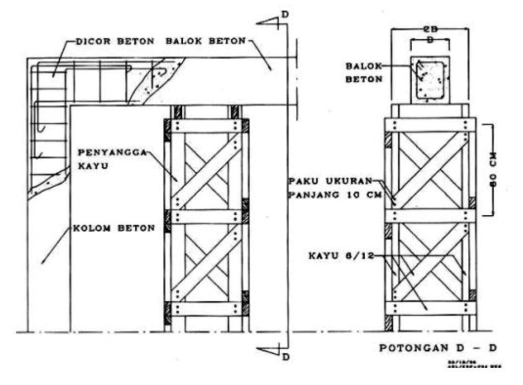 balok ditunjang dengan rangka kayu