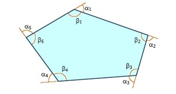 lahan berbentuk polygon