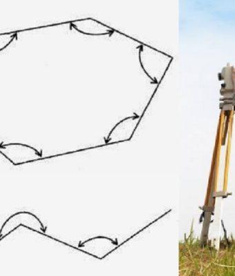 poligon tertutup dan poligon terbuka