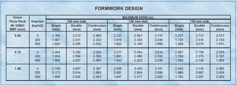tabel produk pelat deck