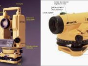 theodolite dan waterpass