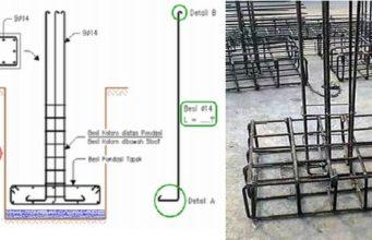 cara menghitung panjang besi kolom