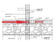 Struktur Bangunan Sloof