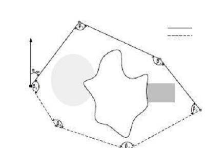 polygon tertutup