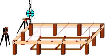 bouwplank