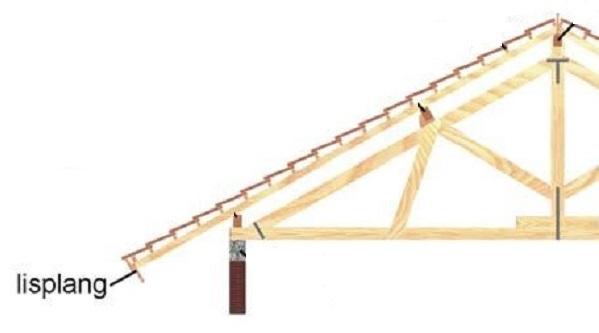 lisplank kayu