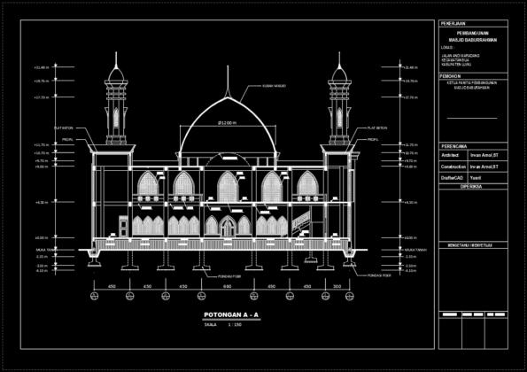 potongan a-a masjid baburrahman
