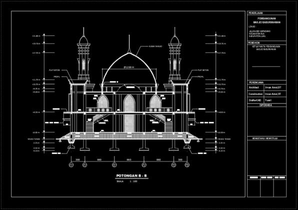 potongan b-b masjid baburrahman