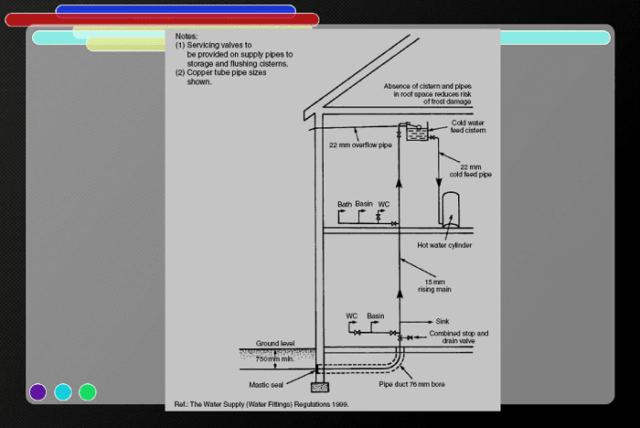 sistem penyedia air panas