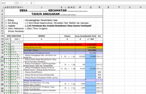 rab pemetaan dan analisis kemiskinan desa secara partisipatif
